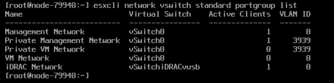 Defautl Network